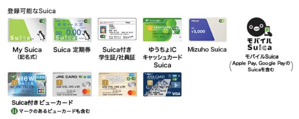 MobileSuica approved Register Card