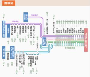 旭ヶ丘バス停_路線図